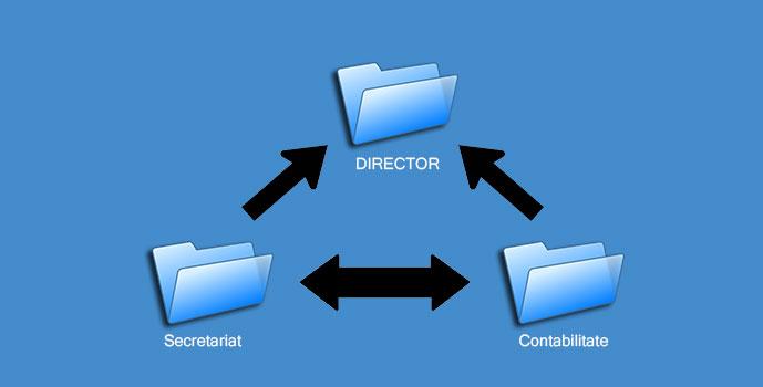 Importanța rețelei de la birou